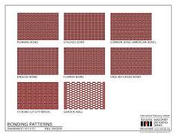 01 510 0101 bonding patterns international masonry institute