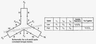 polyphase induction motors technovation technological innovation
