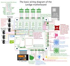 the basic wiring diagram of the lerdge motherboard the tutorials