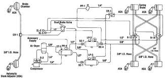 piping diagrams spring brake control for trucks st louis truck