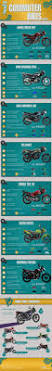yamaha saluto bikes in india pinterest yamaha bikes
