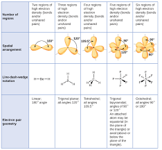 7 6 molecular structure and polarity chemistry