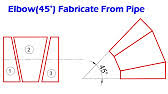 template to miter pipe pipe template layout youtube