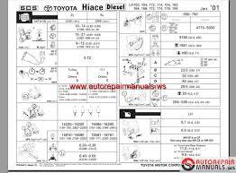 toyota regius wiring diagram linkinx com