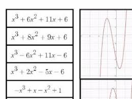 composite function and inverse function worksheets by joezhou