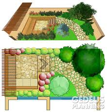 Herb Garden Layout by Image Of Small Garden Design Furniture Decorate A Best Home Decor