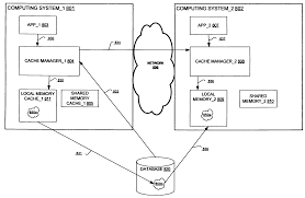 patent us7694065 distributed cache architecture google patents