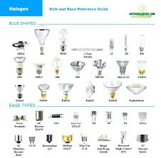 Different Size Light Bulbs L Size Reference What Size Light Bulb
