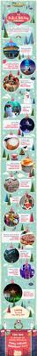 disneyland during thanksgiving week 61 best holidays at disneyland resort images on pinterest disney