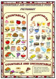Countable Vs Uncountable Nouns Exercises Valme S Corner Countable And Uncountable Nouns
