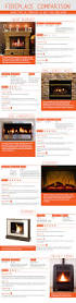 a comparison of fireplace options for home heating northshore