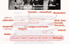 new york times weddings how to get featured in the new york times wedding section