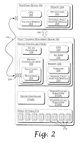 patent us7020803 system and methods for fault path testing
