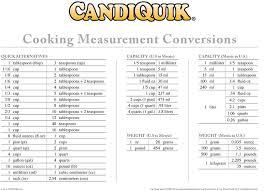 conversion mesure cuisine les 25 meilleures idées de la catégorie table de conversion