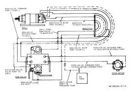 figure 1 3 rock drill feed ram air system schematic diagram
