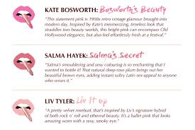 Salmas Charlotte Tilbury Teams Up With A Lister Friends For Lips