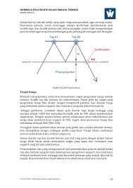 pola pattern adalah chart pattern part 1