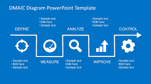 attractive templates for ppt swot analysis powerpoint template beautiful swot analysis templates