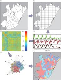 comparing and modelling land use organization in cities open science