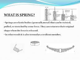what is spring design of machine elements ppt video online download
