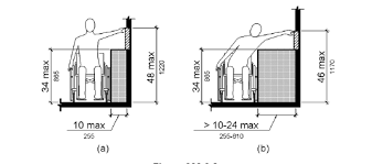 ada kitchen wall cabinet height ada aba accessibility guidelines