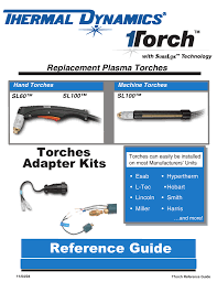 1torch reference guide