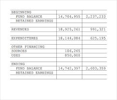Treasurer Spreadsheet Sle Treasurer Report 12 Documents In Pdf Word