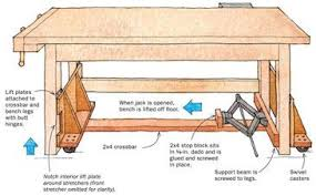 Rolling Work Bench Plans Pdf Woodwork Rolling Work Table Plans Download Diy Plans The