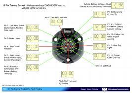 wiring diagrams 7 pin trailer plug way beauteous 12n 12s diagram