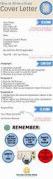 cover letters u2013 boler professional development program