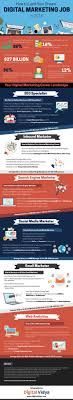 sle resume for digital journalism conferences 2016 367 best career images on pinterest productivity resume and