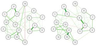 the network approach to psychopathology pitfalls challenges and