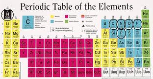 Solid Liquid Gas Periodic Table Agilent Agilent 101 Intro To Nmr