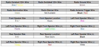 diagrams vy commodore wiring diagram u2013 vz wiring diagram here