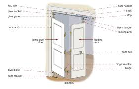 Standard Bifold Closet Door Sizes Captivating Opening For 36 Closet Door Gallery Best