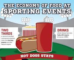 average cost of food food share jpg