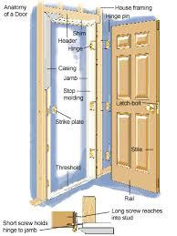 How To Replace Exterior Door Replacing Exterior Door Frame R48 In Creative Home Decor