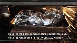 Thanksgiving Pork Scottish Thanksgiving Lamb Leg Pork Belly Smoke Youtube