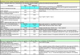 t rex version 1 5 user u0027s guide for calculating pesticide residues