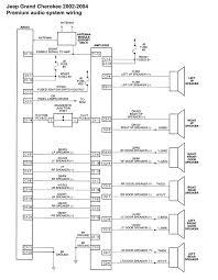 1993 jeep cherokee radio wiring diagram boulderrail pertaining