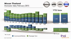 mitsubishi thailand thailand autobook 2015