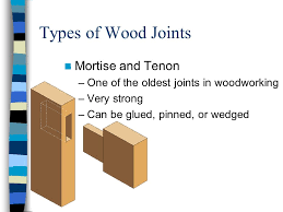 fastening wood unit 10 pages ppt video online download