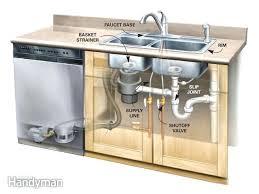 Kitchen Sink Drain Leak Replace Kitchen Sink Drain Abundantlifestyle Club