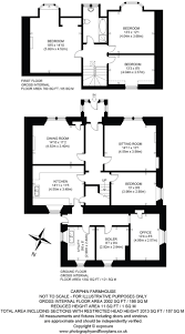75 Sqm To Sqft 4 Bedroom Detached House For Sale In Carphin Farmhouse Luthrie