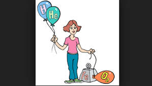 Asapscience Periodic Table Lyrics The New Periodic Table Song U2013 Science Vibe