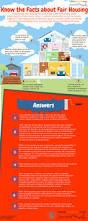 best 25 property management ideas on pinterest commercial