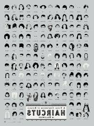 mens hairstyles chart haircut numbers wuwxpj development projects