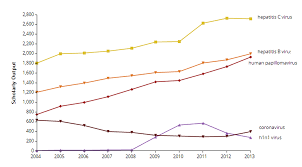issue 38 u2013 september 2014 research trends