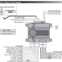 wiring diagrams for remote start yondo tech