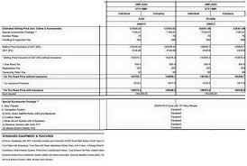 mazda price list mazda cx4 price u2013 idea di immagine auto